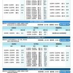 2017-N5章程U4-U6-1024
